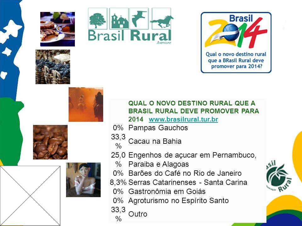 Engenhos de açucar em Pernambuco, Paraiba e Alagoas