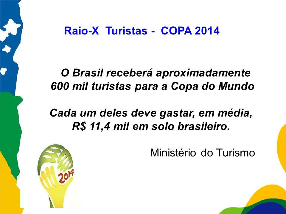 O Brasil receberá aproximadamente