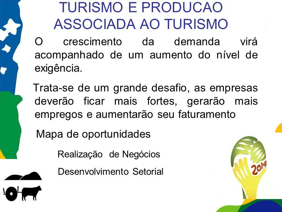 TURISMO E PRODUCAO ASSOCIADA AO TURISMO