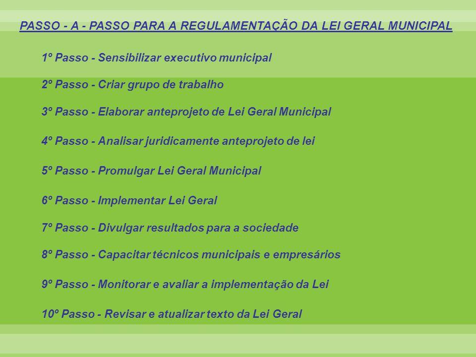 PASSO - A - PASSO PARA A REGULAMENTAÇÃO DA LEI GERAL MUNICIPAL
