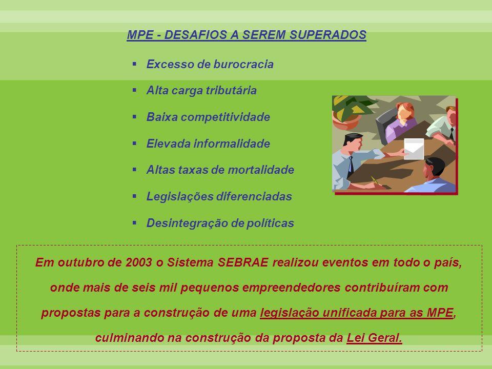MPE - DESAFIOS A SEREM SUPERADOS