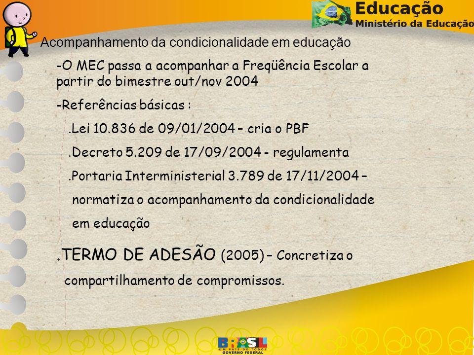 Acompanhamento da condicionalidade em educação