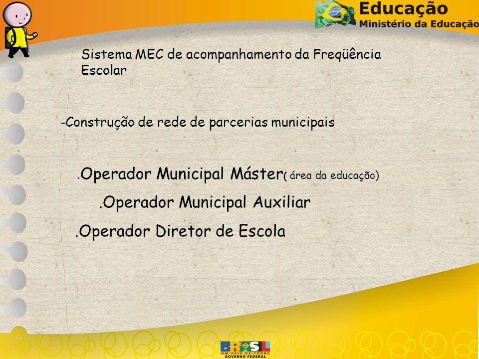 .Operador Municipal Auxiliar .Operador Diretor de Escola