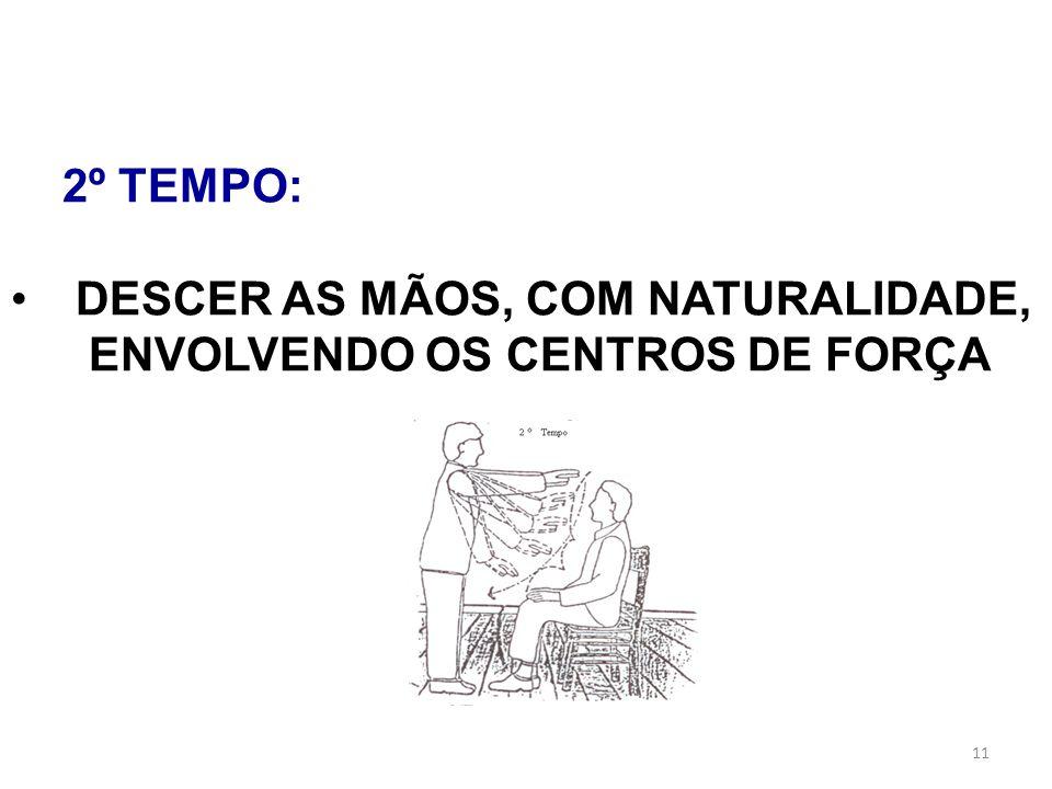 2º TEMPO: DESCER AS MÃOS, COM NATURALIDADE, ENVOLVENDO OS CENTROS DE FORÇA