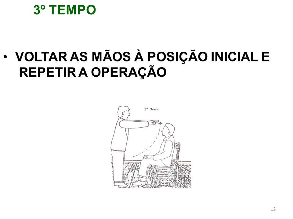 3º TEMPO VOLTAR AS MÃOS À POSIÇÃO INICIAL E REPETIR A OPERAÇÃO