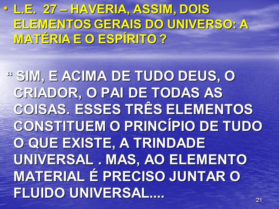 L.E. 27 – HAVERIA, ASSIM, DOIS ELEMENTOS GERAIS DO UNIVERSO: A MATÉRIA E O ESPÍRITO