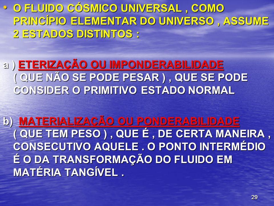 O FLUIDO CÓSMICO UNIVERSAL , COMO PRINCÍPIO ELEMENTAR DO UNIVERSO , ASSUME 2 ESTADOS DISTINTOS :