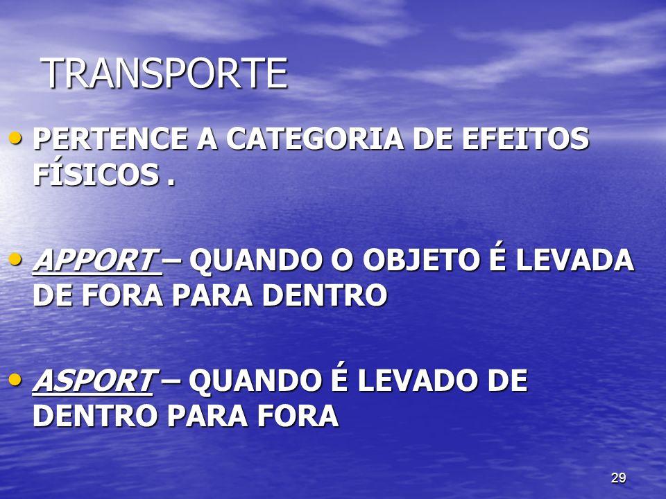 TRANSPORTE PERTENCE A CATEGORIA DE EFEITOS FÍSICOS .