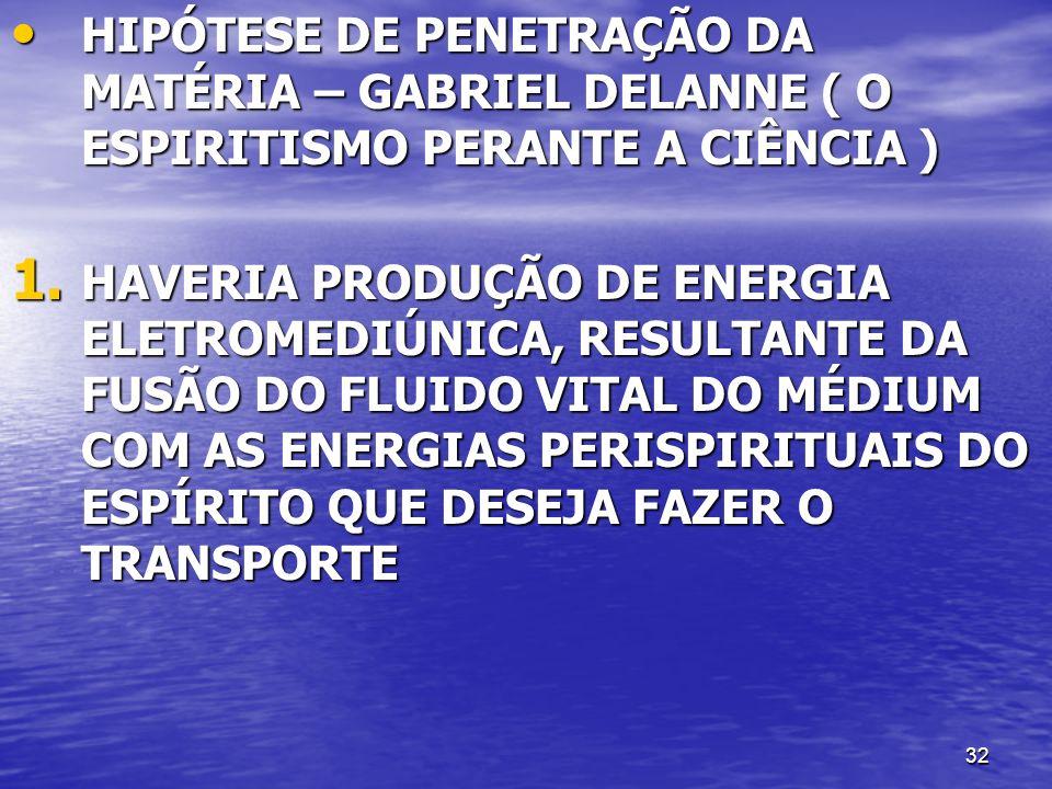 HIPÓTESE DE PENETRAÇÃO DA MATÉRIA – GABRIEL DELANNE ( O ESPIRITISMO PERANTE A CIÊNCIA )