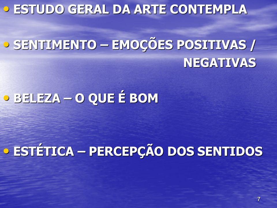 ESTUDO GERAL DA ARTE CONTEMPLA