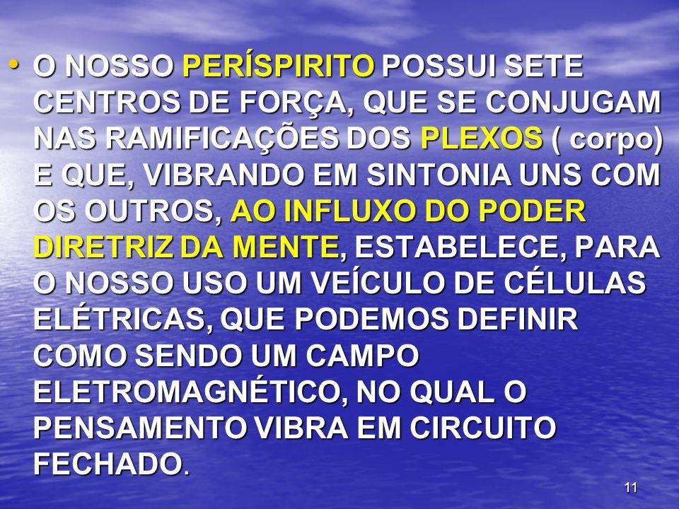 O NOSSO PERÍSPIRITO POSSUI SETE CENTROS DE FORÇA, QUE SE CONJUGAM NAS RAMIFICAÇÕES DOS PLEXOS ( corpo) E QUE, VIBRANDO EM SINTONIA UNS COM OS OUTROS, AO INFLUXO DO PODER DIRETRIZ DA MENTE, ESTABELECE, PARA O NOSSO USO UM VEÍCULO DE CÉLULAS ELÉTRICAS, QUE PODEMOS DEFINIR COMO SENDO UM CAMPO ELETROMAGNÉTICO, NO QUAL O PENSAMENTO VIBRA EM CIRCUITO FECHADO.