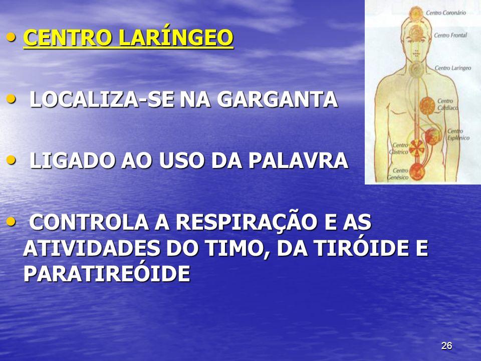CENTRO LARÍNGEO LOCALIZA-SE NA GARGANTA. LIGADO AO USO DA PALAVRA.