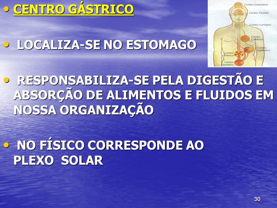 CENTRO GÁSTRICO LOCALIZA-SE NO ESTOMAGO. RESPONSABILIZA-SE PELA DIGESTÃO E ABSORÇÃO DE ALIMENTOS E FLUIDOS EM NOSSA ORGANIZAÇÃO.