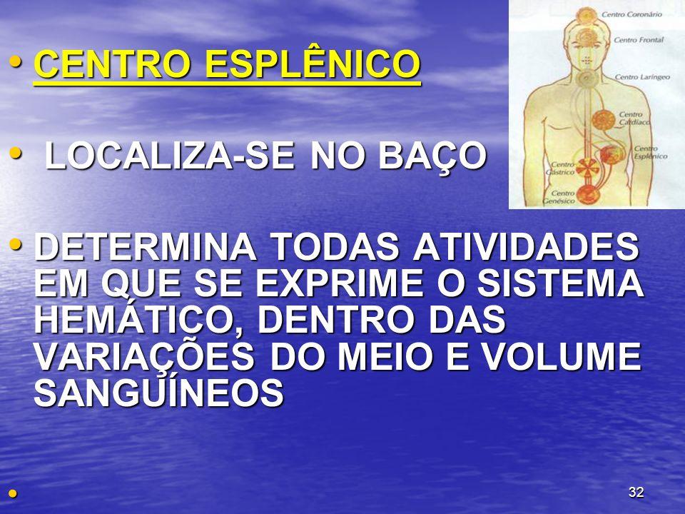 CENTRO ESPLÊNICO LOCALIZA-SE NO BAÇO.