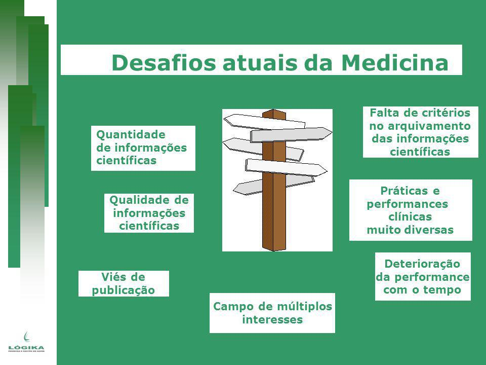 Desafios atuais da Medicina