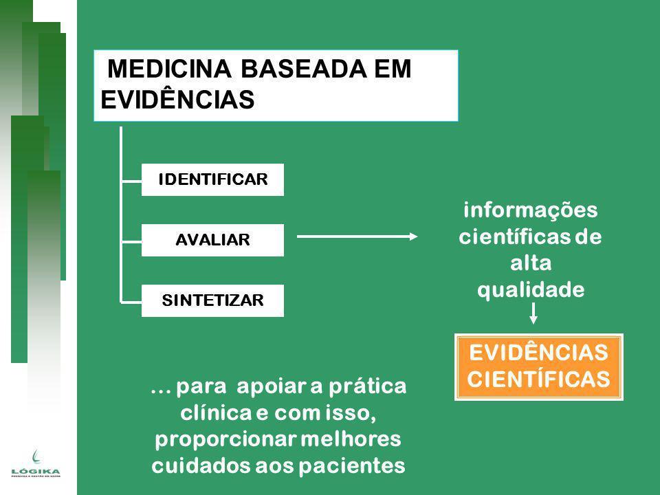 informações científicas de alta qualidade EVIDÊNCIAS CIENTÍFICAS