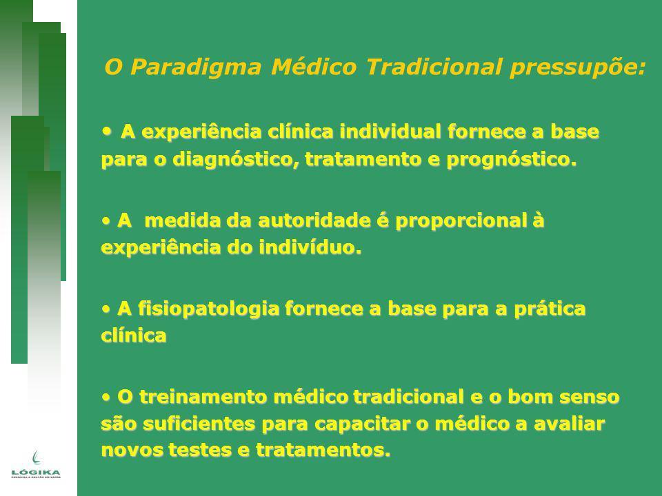O Paradigma Médico Tradicional pressupõe: