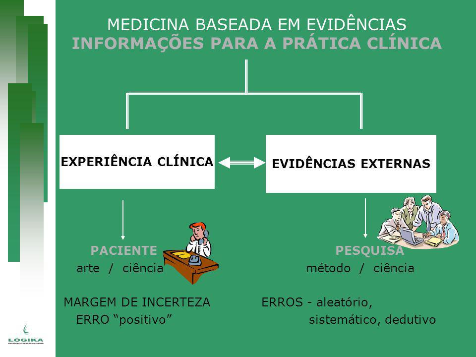 MEDICINA BASEADA EM EVIDÊNCIAS INFORMAÇÕES PARA A PRÁTICA CLÍNICA
