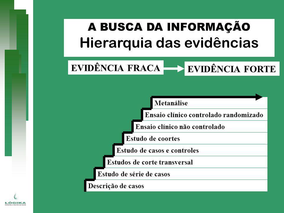 Hierarquia das evidências
