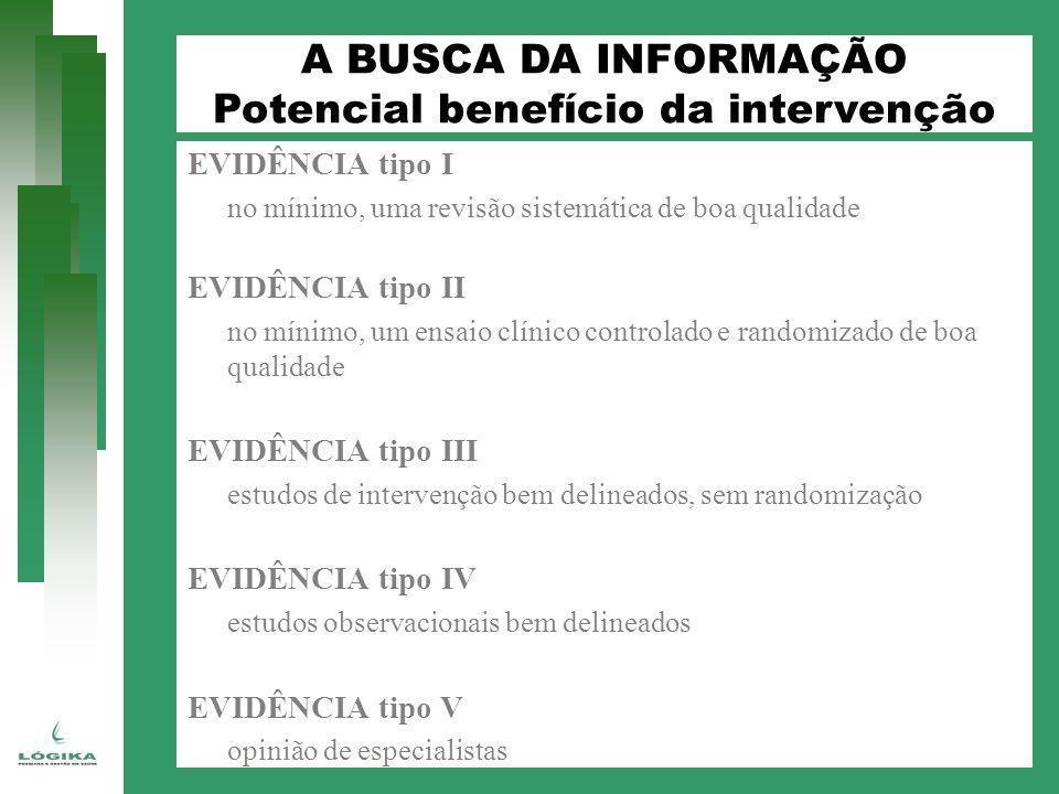 Potencial benefício da intervenção