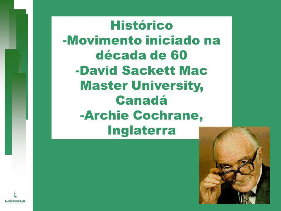 Movimento iniciado na década de 60
