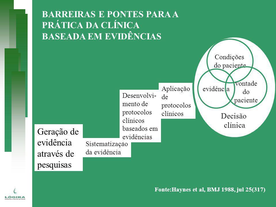 BARREIRAS E PONTES PARA A PRÁTICA DA CLÍNICA BASEADA EM EVIDÊNCIAS