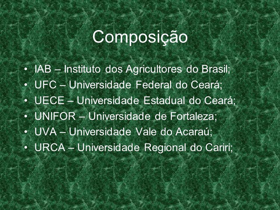 Composição IAB – Instituto dos Agricultores do Brasil;