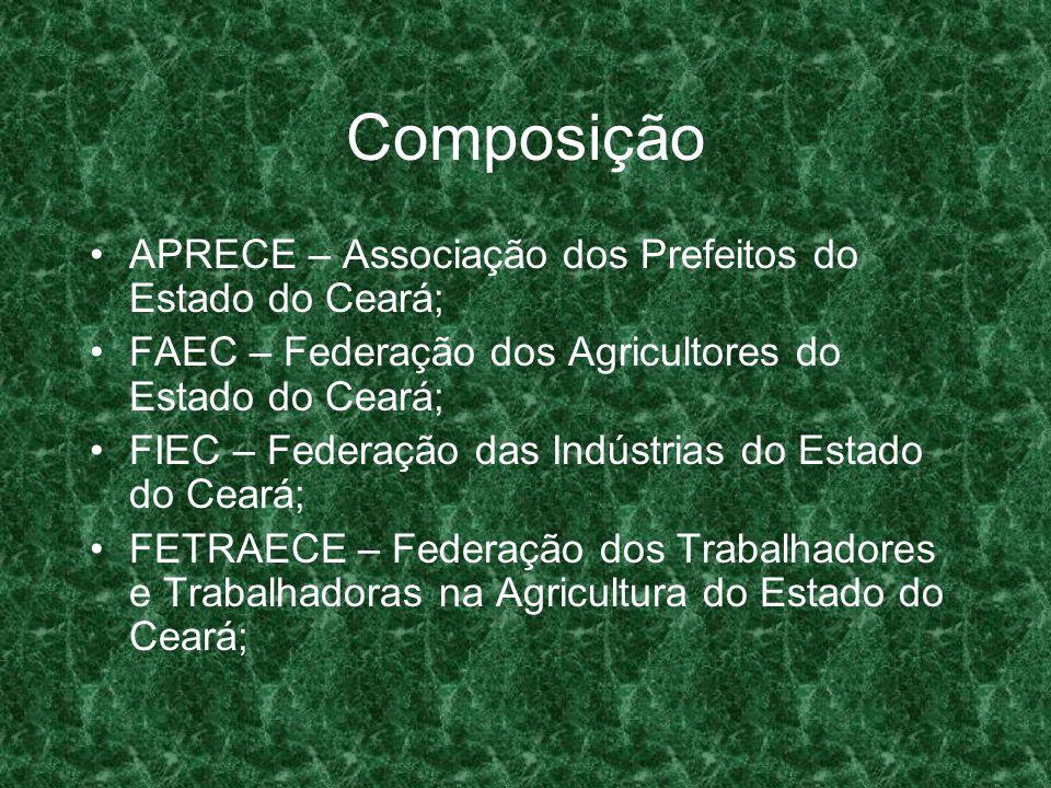 Composição APRECE – Associação dos Prefeitos do Estado do Ceará;