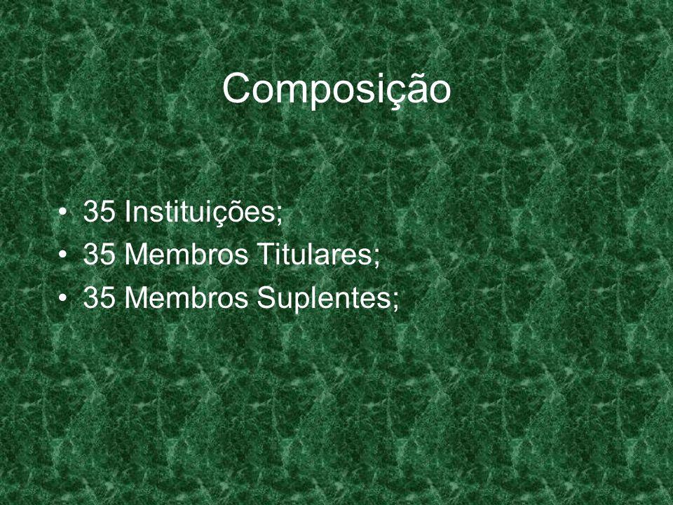 Composição 35 Instituições; 35 Membros Titulares;