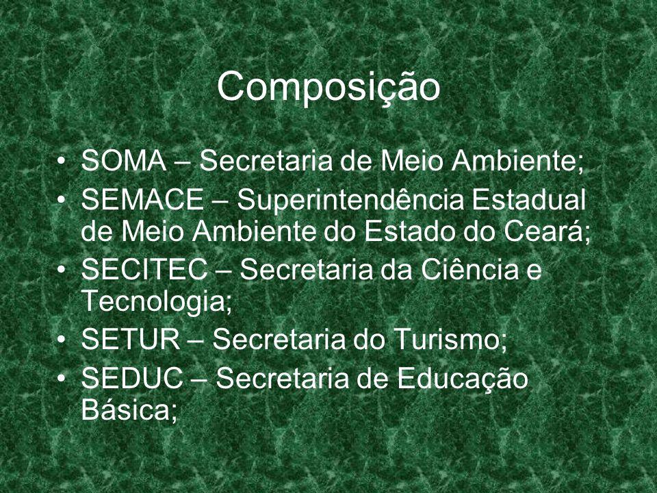 Composição SOMA – Secretaria de Meio Ambiente;