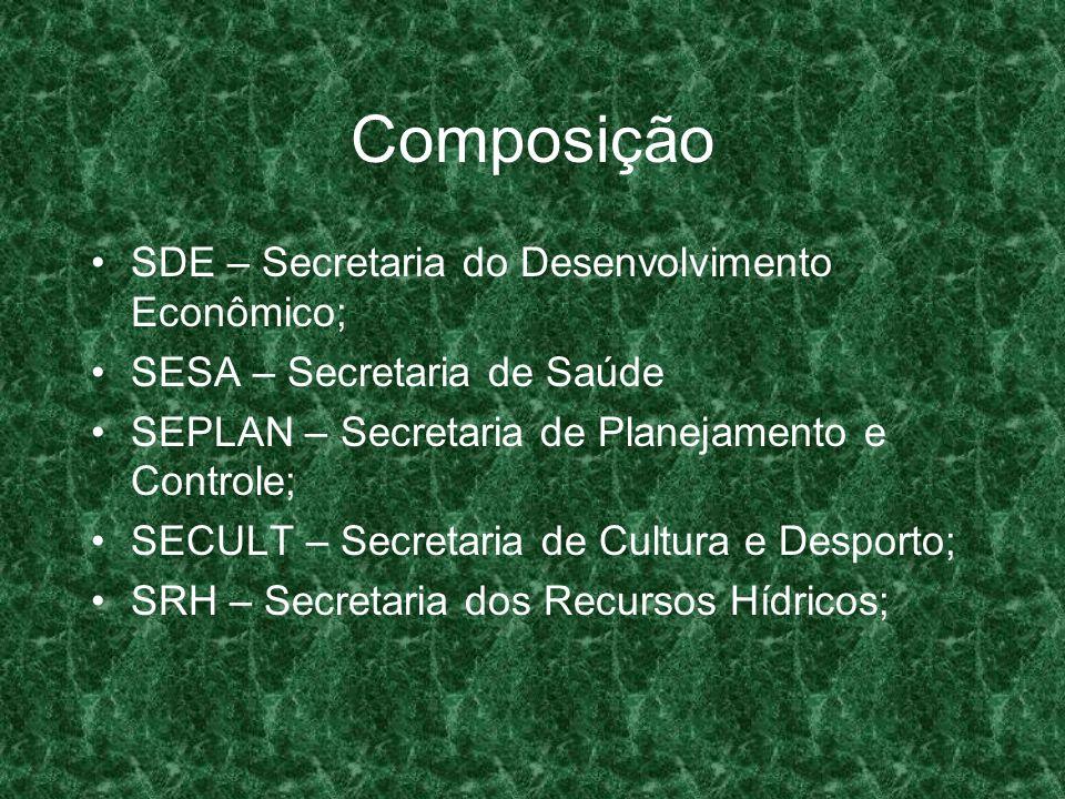 Composição SDE – Secretaria do Desenvolvimento Econômico;