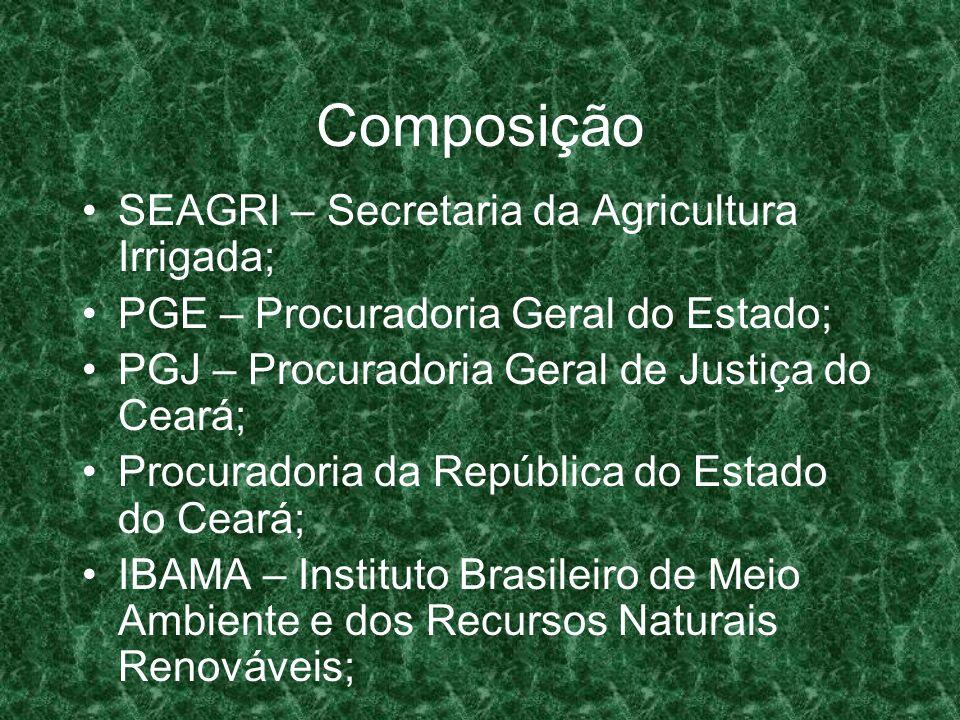 Composição SEAGRI – Secretaria da Agricultura Irrigada;