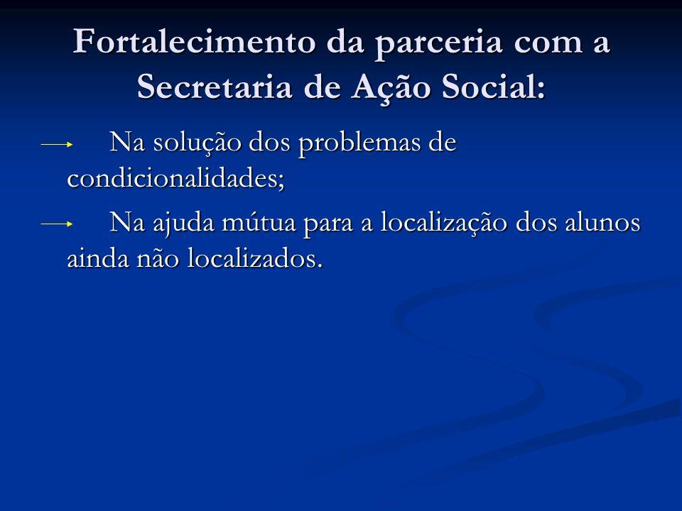 Fortalecimento da parceria com a Secretaria de Ação Social: