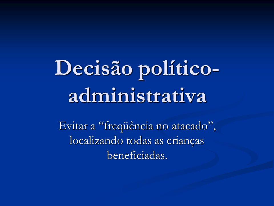 Decisão político-administrativa