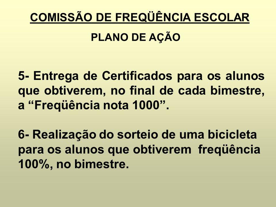 COMISSÃO DE FREQÜÊNCIA ESCOLAR