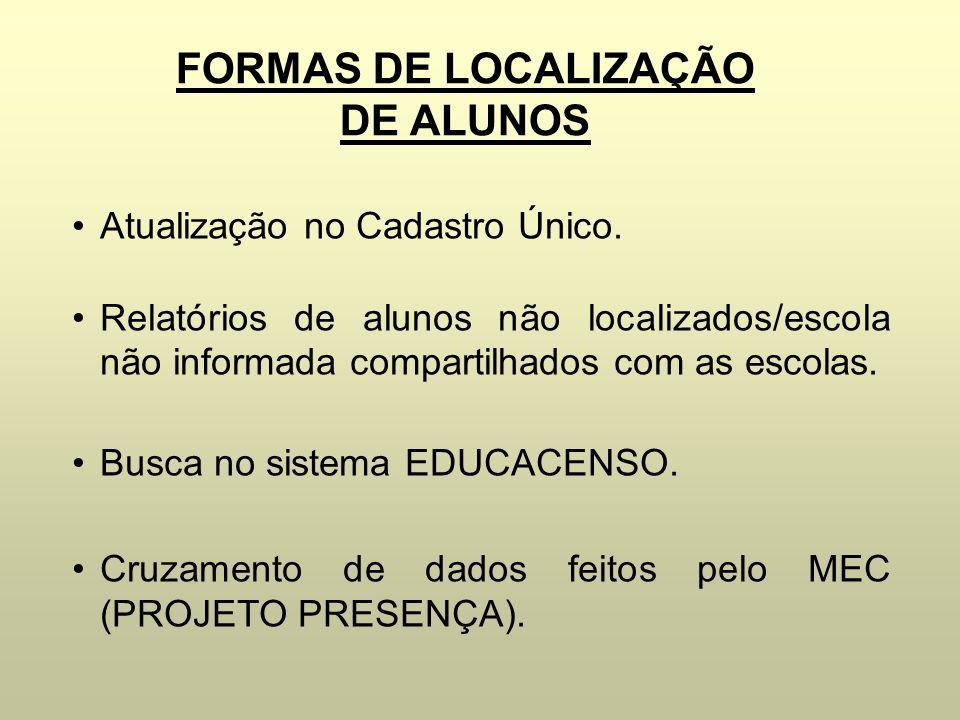 FORMAS DE LOCALIZAÇÃO DE ALUNOS