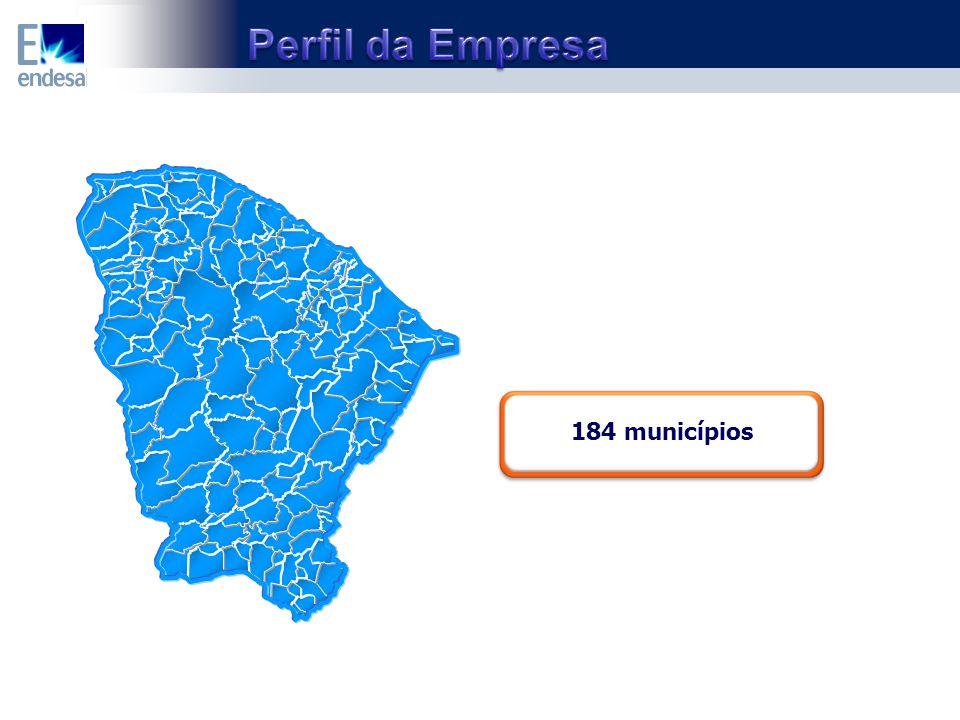 Perfil da Empresa 184 municípios 2