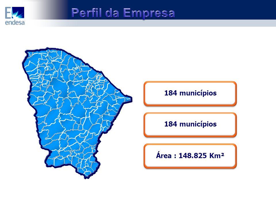 Perfil da Empresa 184 municípios 184 municípios Área : 148.825 Km² 3