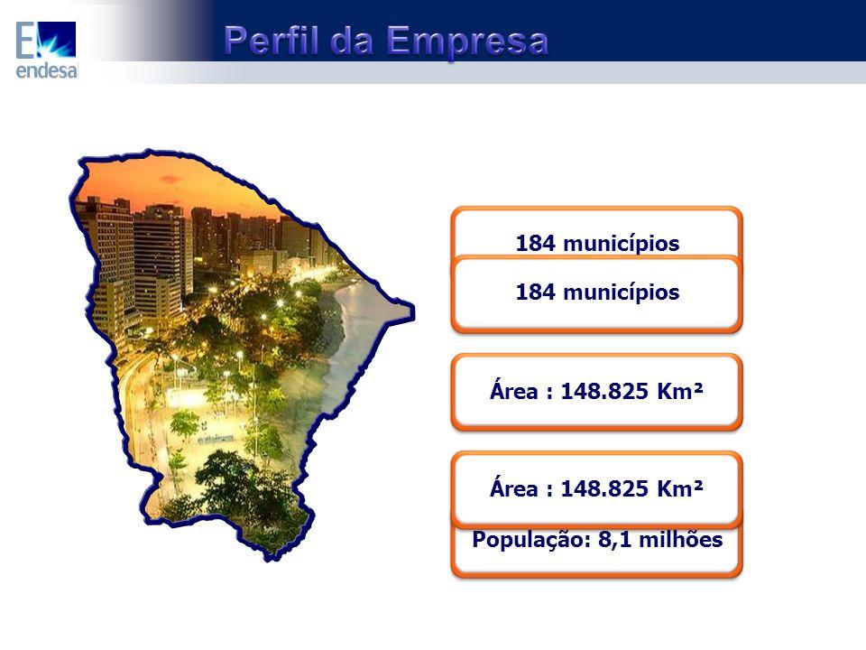 Perfil da Empresa 184 municípios 184 municípios Área : 148.825 Km²