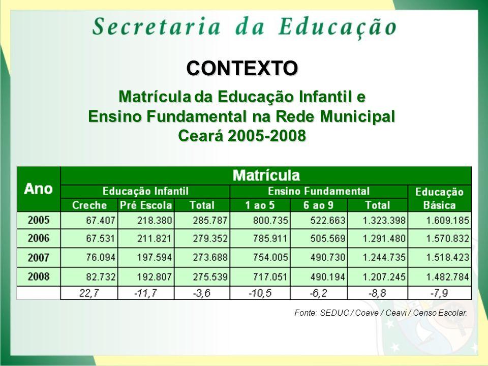 Matrícula da Educação Infantil e Ensino Fundamental na Rede Municipal