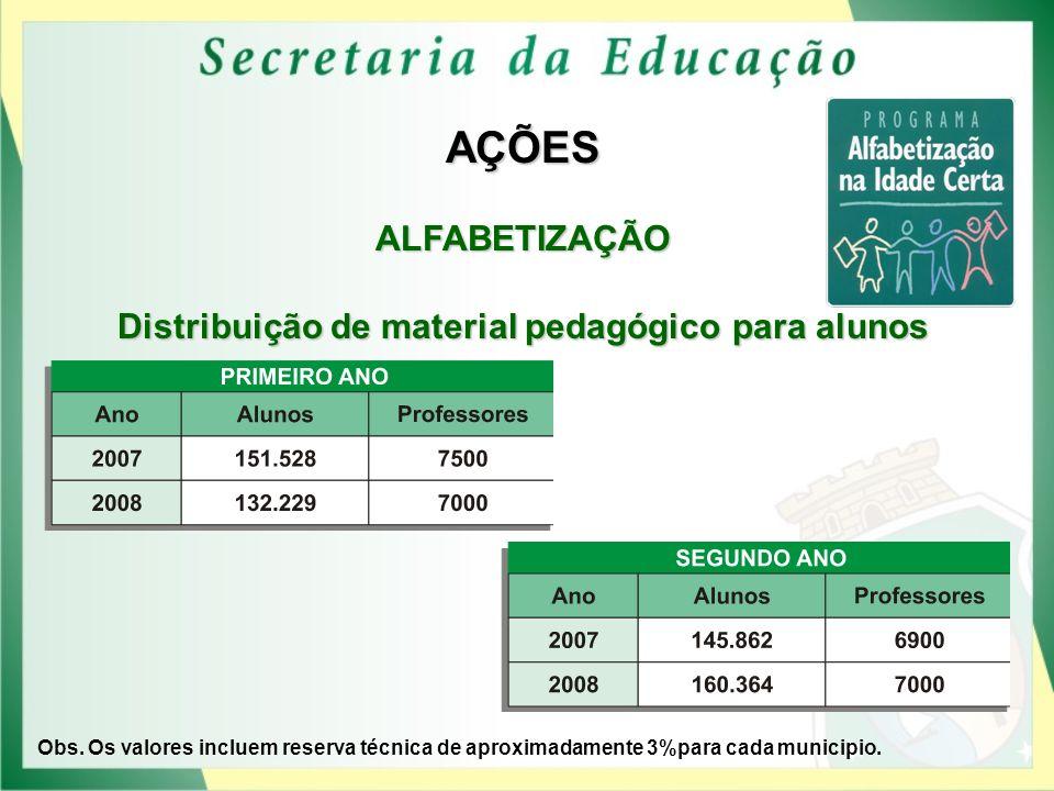 Distribuição de material pedagógico para alunos