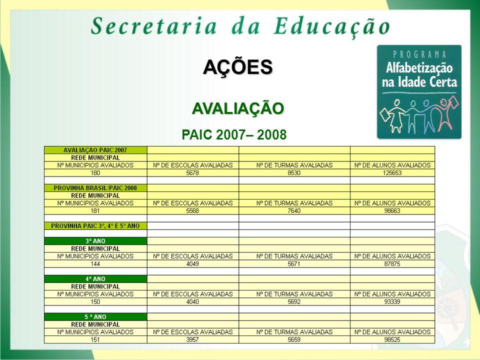 AÇÕES AVALIAÇÃO PAIC 2007– 2008