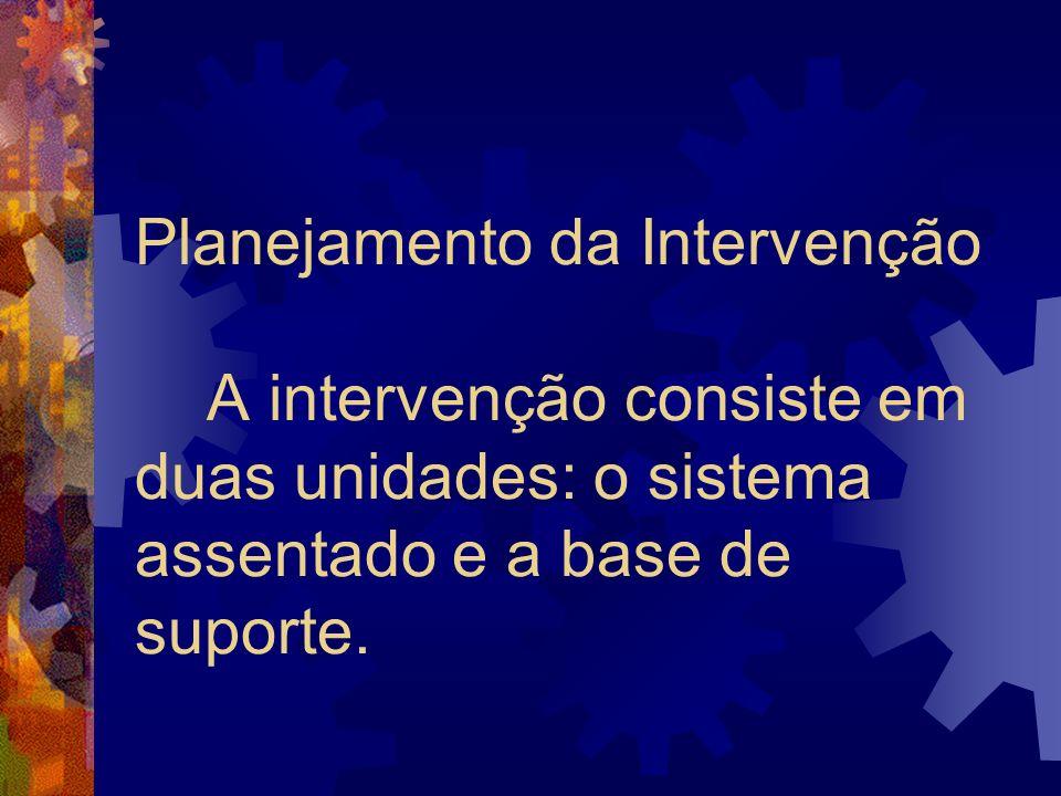 Planejamento da Intervenção A intervenção consiste em duas unidades: o sistema assentado e a base de suporte.
