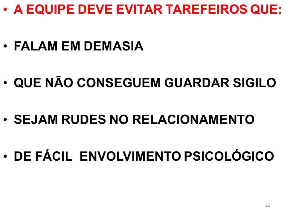 A EQUIPE DEVE EVITAR TAREFEIROS QUE: