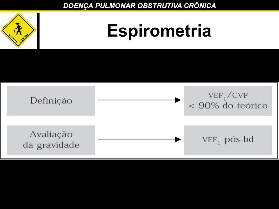 Espirometria