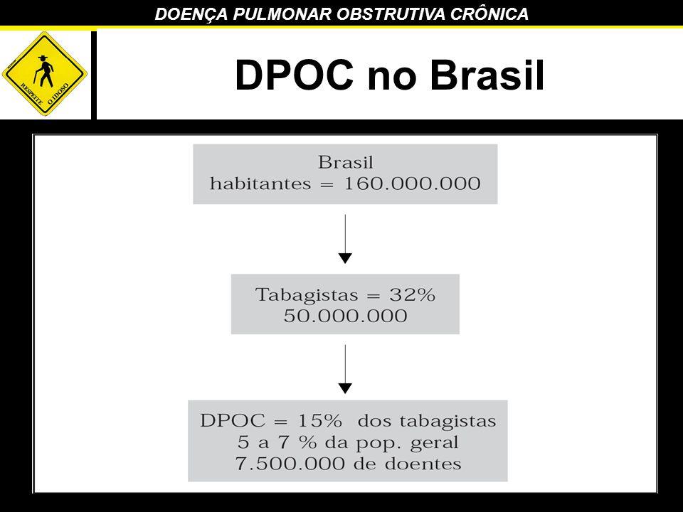 DPOC no Brasil