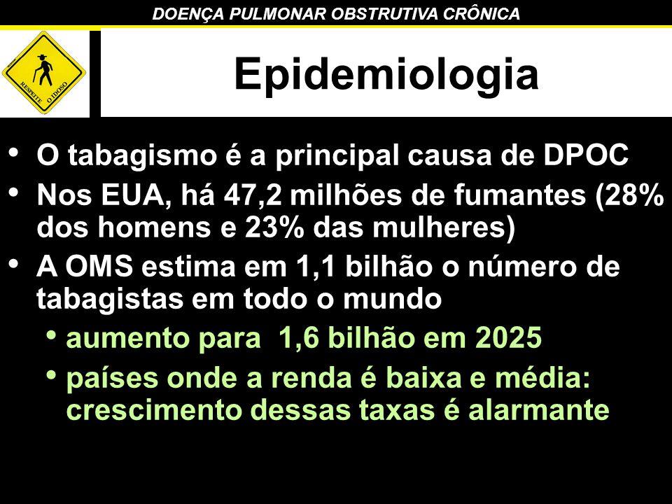 Epidemiologia O tabagismo é a principal causa de DPOC