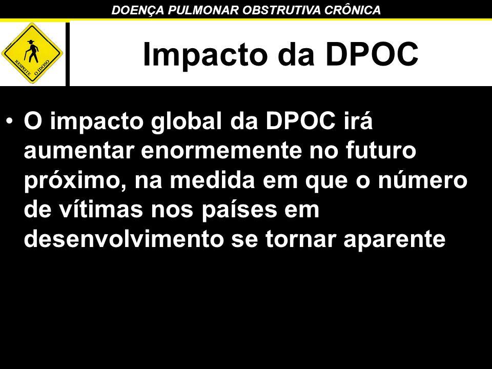Impacto da DPOC