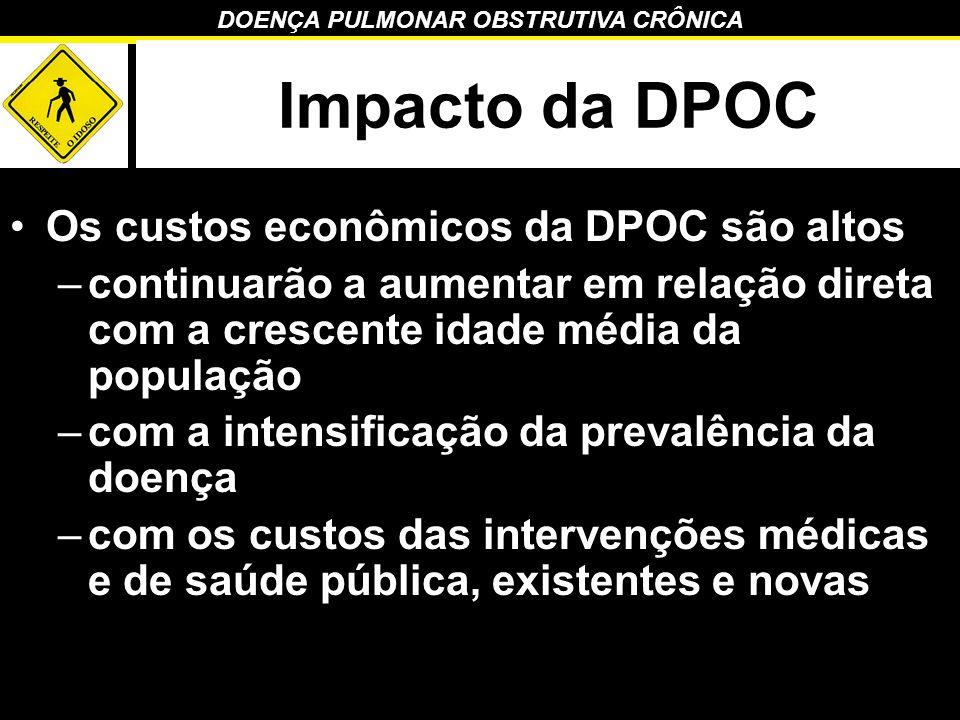 Impacto da DPOC Os custos econômicos da DPOC são altos