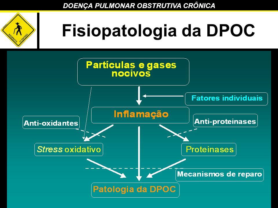 Fisiopatologia da DPOC